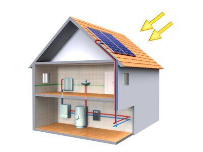 Maison et panneaux solaires